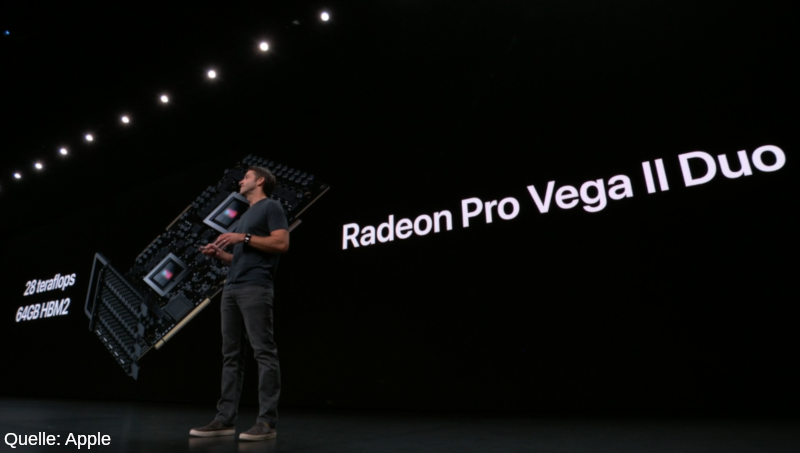 Apple Mac Pro 2019 Radeon Pro Vega II Duo